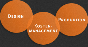 Peter Schneyder / Design Management / Berlin  - Chart Management